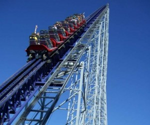 theme parks, amusement parks, best theme parks in the world, thrill rides