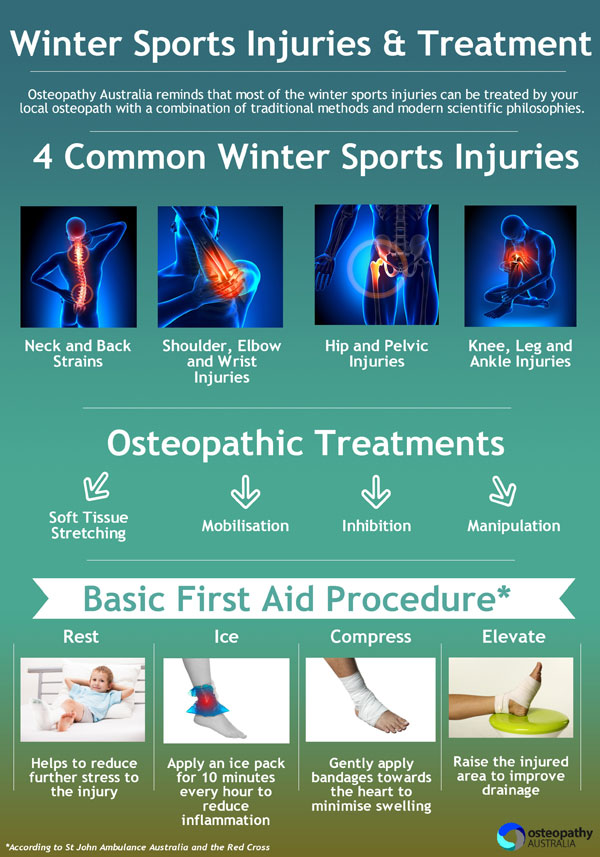 sports injuries, fitness, health, injury care, first aid, wellness