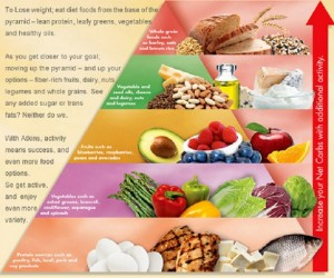 An Overview Of The Atkins Diet