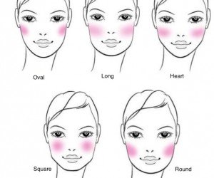 The Best Blush For Your Face Shape