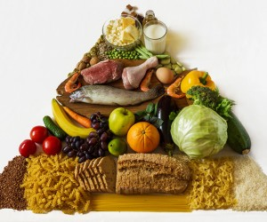 Healthy Eating Pyramid, Nutrition Australia, The Food Pyramid, Health, Nutrition, Balanced Diet