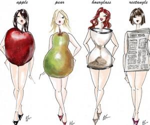 health, body type, apple, bean. pear, weight