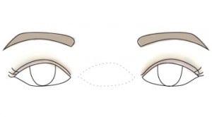 Beauty Tips: Eyeshadow For Your Eye Shape