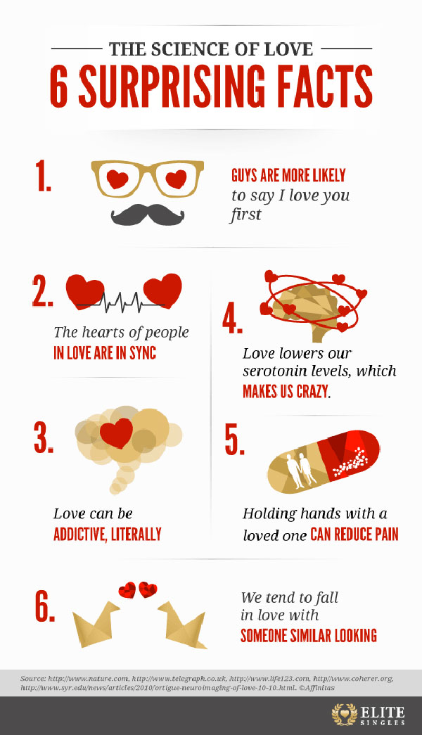 love, facts about love, heart facts, relationship study