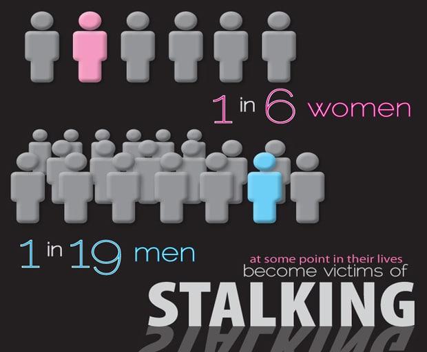 stalking, cyber-stalking, stalking victims, stalker