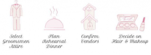 The 12 Month Wedding Planner Timeline