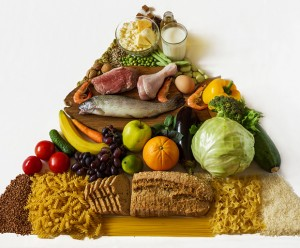 Healthy Eating Pyramid, Nutrition Australia, The Food Pyramid, Health, Nutrition, Balanced Diet