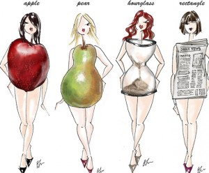 health, body type, apple, bean. pear, weight